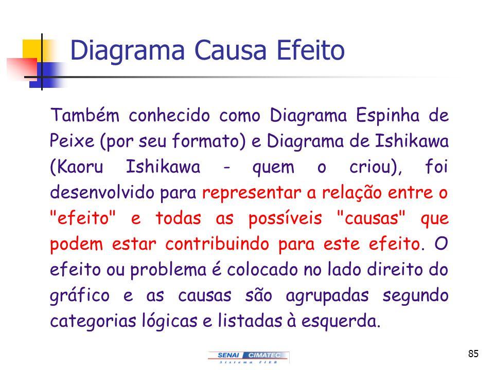 85 Diagrama Causa Efeito Também conhecido como Diagrama Espinha de Peixe (por seu formato) e Diagrama de Ishikawa (Kaoru Ishikawa - quem o criou), foi