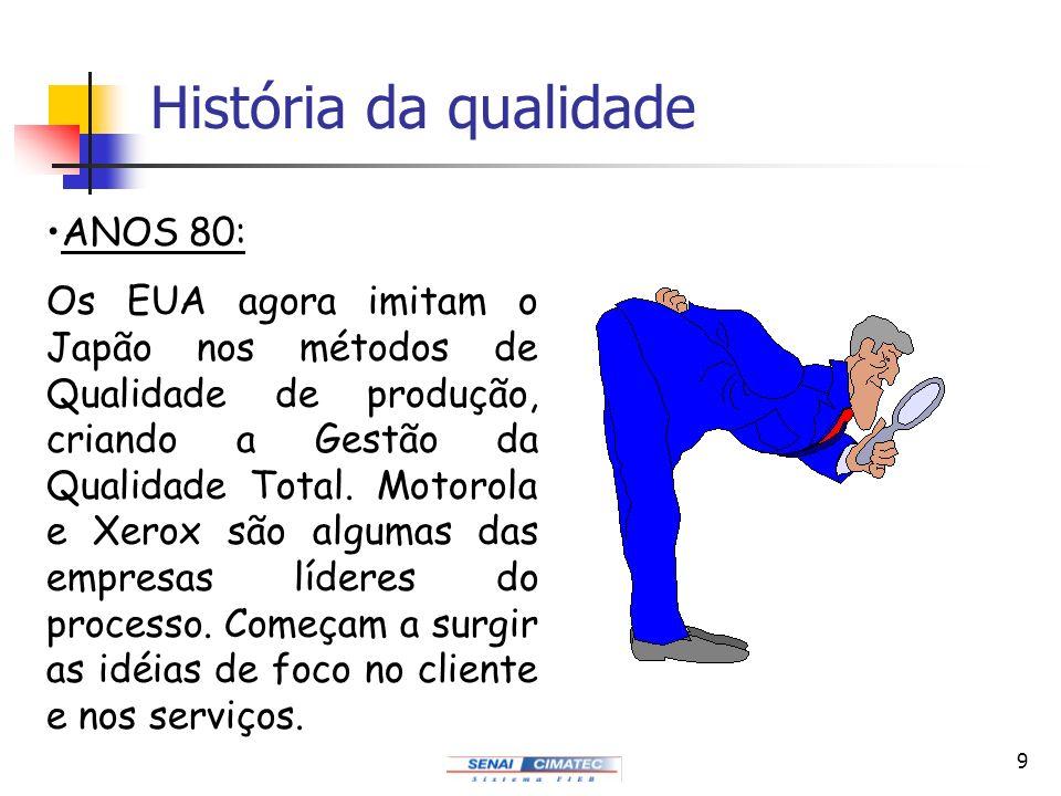 110 PDCA PROCESSO PROCEDIMENTO SEQUENCIA EFETIVA DE UMA ATIVIDADE.