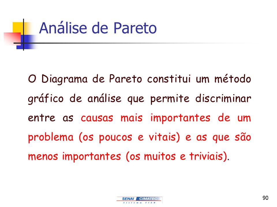 90 Análise de Pareto O Diagrama de Pareto constitui um método gráfico de análise que permite discriminar entre as causas mais importantes de um proble