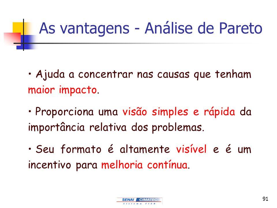 91 As vantagens - Análise de Pareto Ajuda a concentrar nas causas que tenham maior impacto. Proporciona uma visão simples e rápida da importância rela