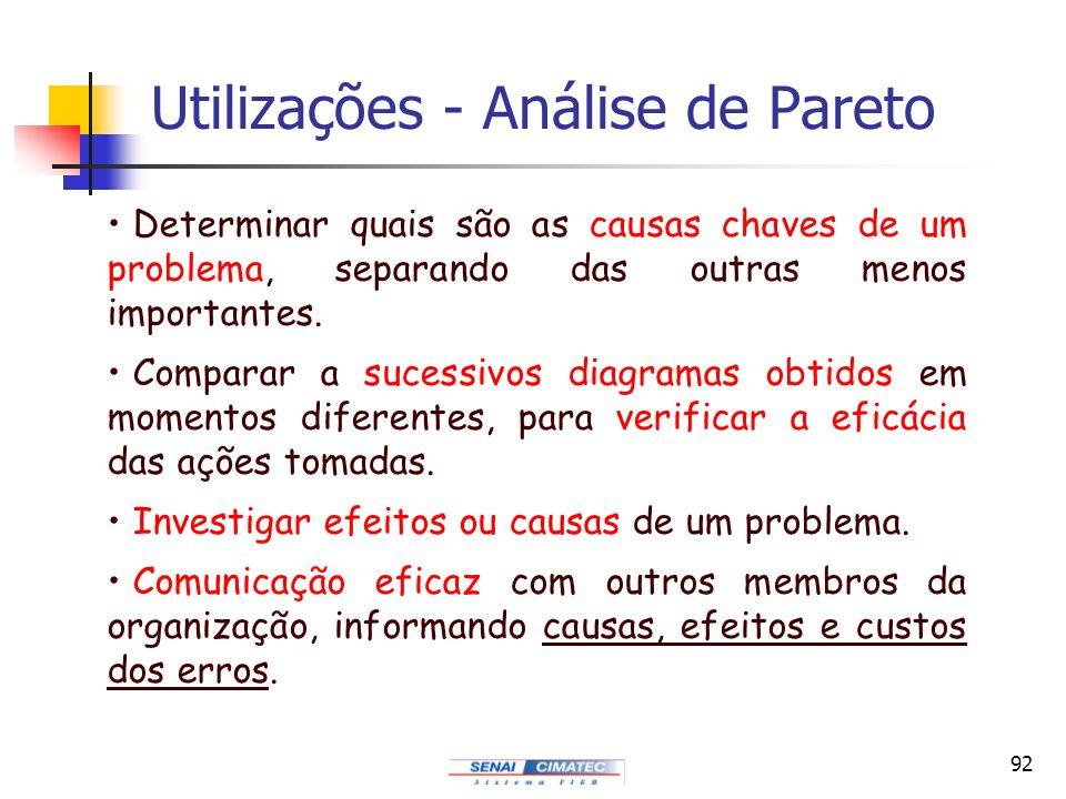 92 Utilizações - Análise de Pareto Determinar quais são as causas chaves de um problema, separando das outras menos importantes. Comparar a sucessivos