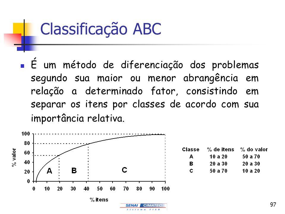 97 Classificação ABC É um método de diferenciação dos problemas segundo sua maior ou menor abrangência em relação a determinado fator, consistindo em