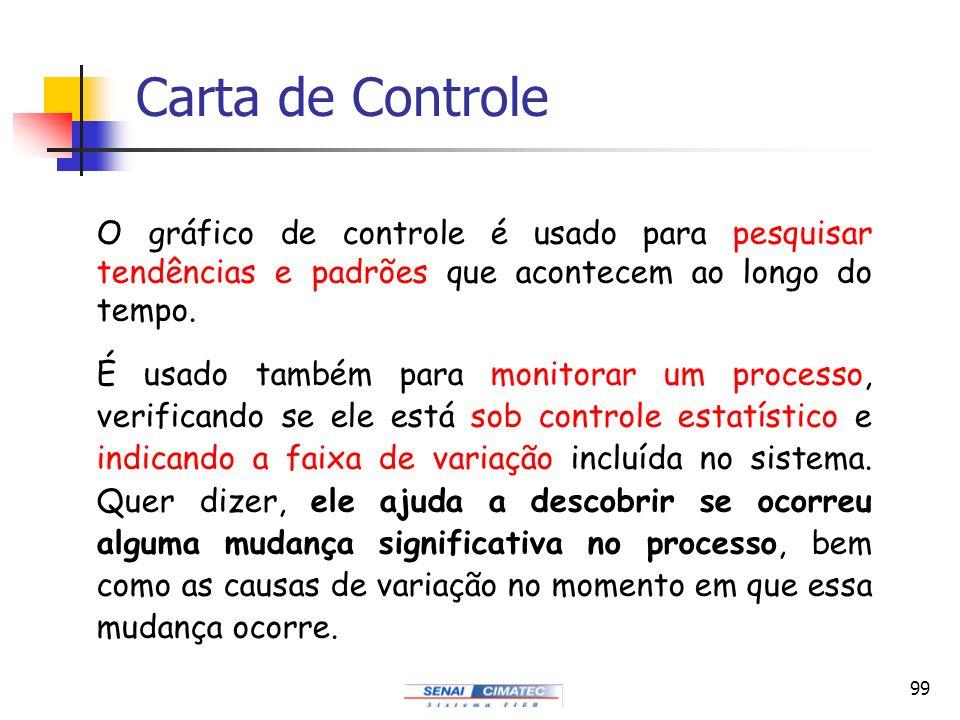 99 Carta de Controle O gráfico de controle é usado para pesquisar tendências e padrões que acontecem ao longo do tempo. É usado também para monitorar