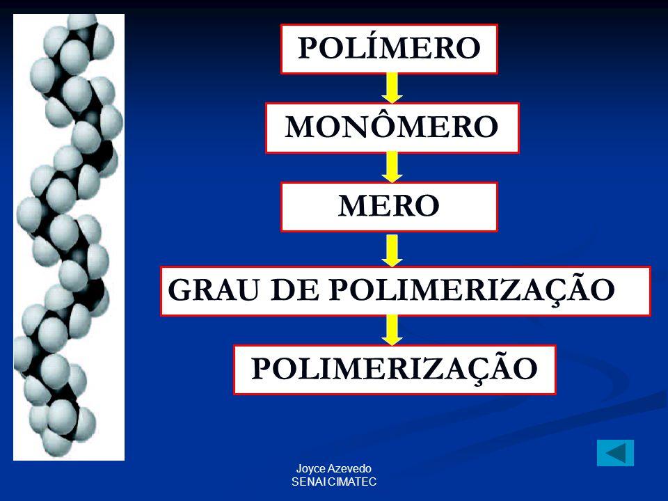 Joyce Azevedo SENAI CIMATEC MONÔMERO POLÍMERO MERO GRAU DE POLIMERIZAÇÃO POLIMERIZAÇÃO