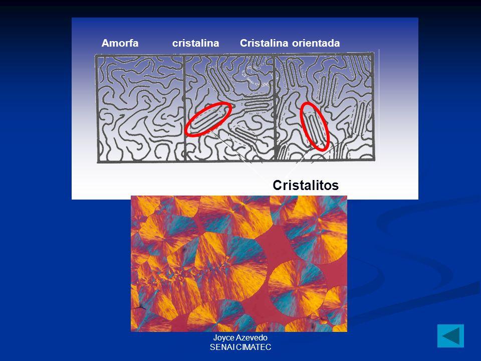 Joyce Azevedo SENAI CIMATEC Cristalitos Amorfa cristalina Cristalina orientada