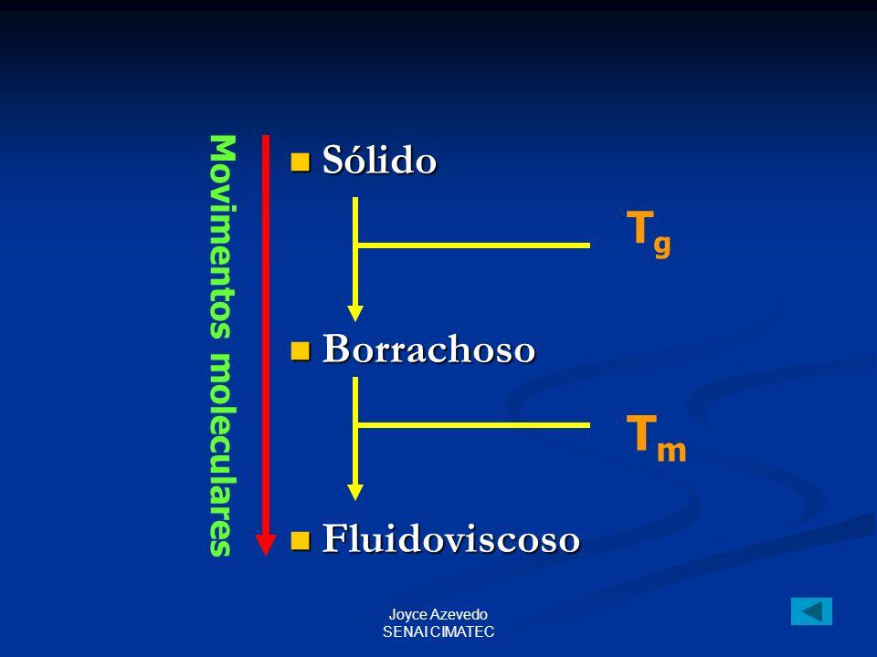 Joyce Azevedo SENAI CIMATEC Sólido Sólido Borrachoso Borrachoso Fluidoviscoso Fluidoviscoso Movimentos moleculares TgTg TmTm