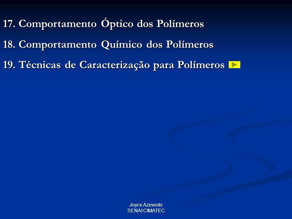 Joyce Azevedo SENAI CIMATEC 17. Comportamento Óptico dos Polímeros 18. Comportamento Químico dos Polímeros 19. Técnicas de Caracterização para Polímer