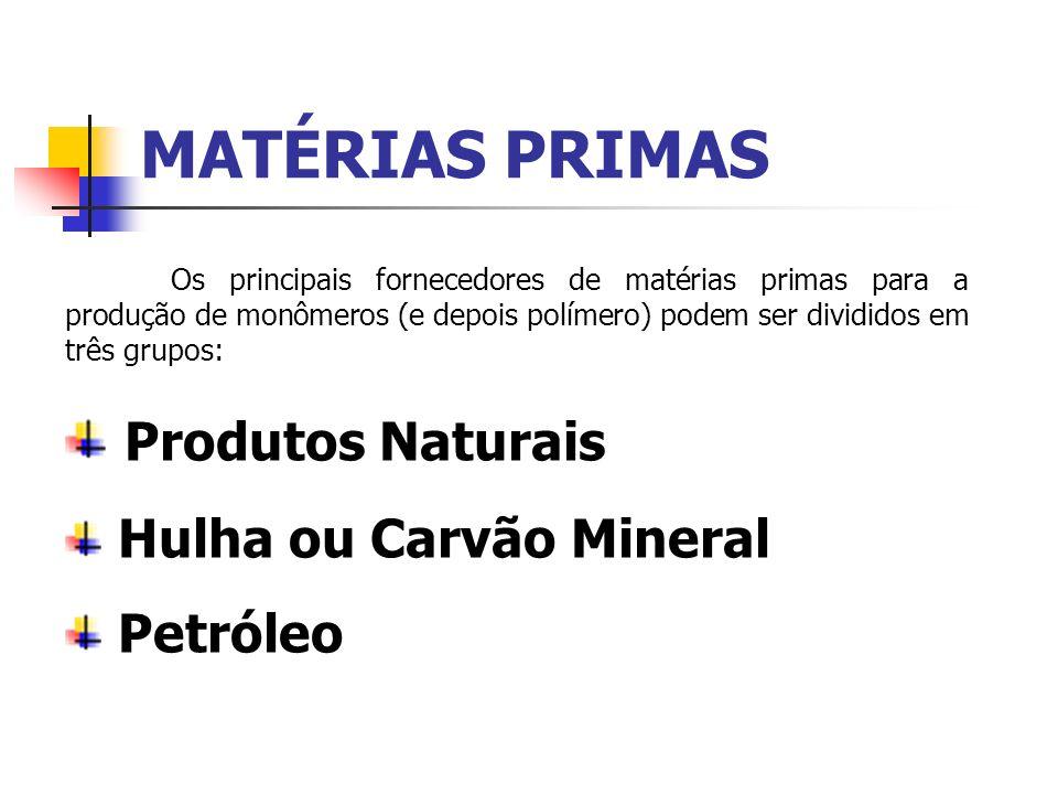 MATÉRIAS PRIMAS Os principais fornecedores de matérias primas para a produção de monômeros (e depois polímero) podem ser divididos em três grupos: Pro