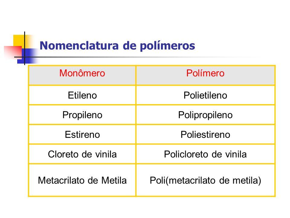 Nomenclatura de polímeros MonômeroPolímero EtilenoPolietileno PropilenoPolipropileno EstirenoPoliestireno Cloreto de vinilaPolicloreto de vinila Metac