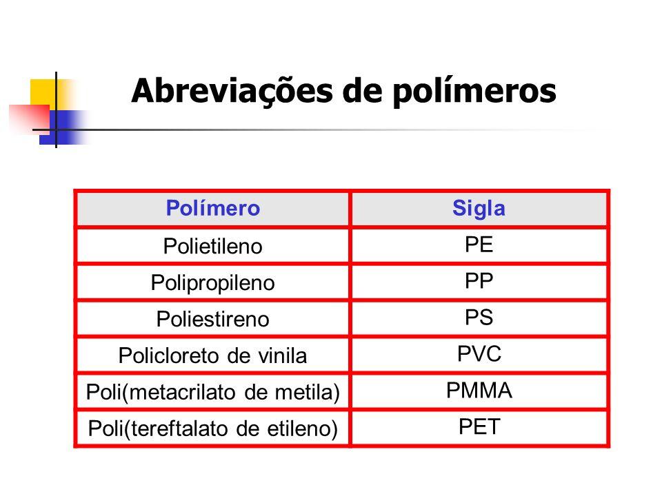 PolímeroSigla Polietileno PE Polipropileno PP Poliestireno PS Policloreto de vinila PVC Poli(metacrilato de metila) PMMA Poli(tereftalato de etileno)