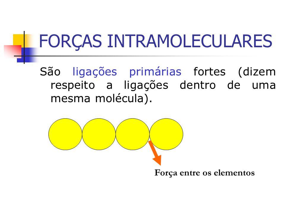 São ligações primárias fortes (dizem respeito a ligações dentro de uma mesma molécula). FORÇAS INTRAMOLECULARES Força entre os elementos