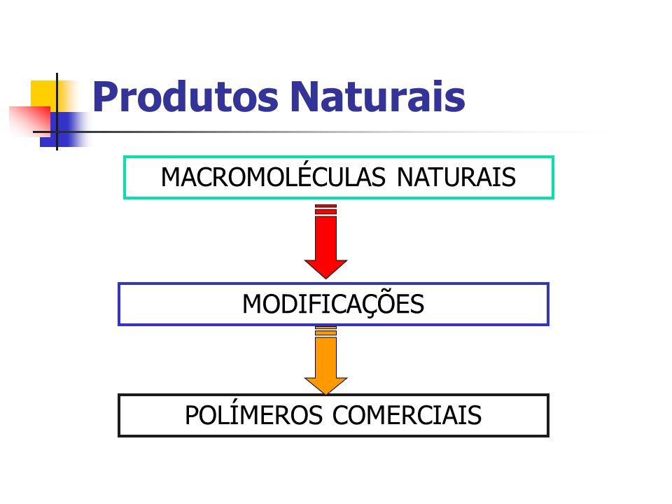 EXEMPLOS DE MATÉRIAS PRIMAS NATURAIS CELULOSE A celulose, segundo produto básico das florestas plantadas, é a fibra retirada da madeira através de processos químico- industriais.