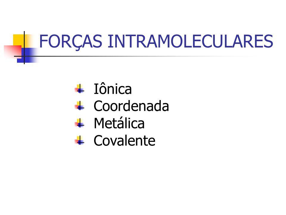 FORÇAS INTRAMOLECULARES Iônica Coordenada Metálica Covalente