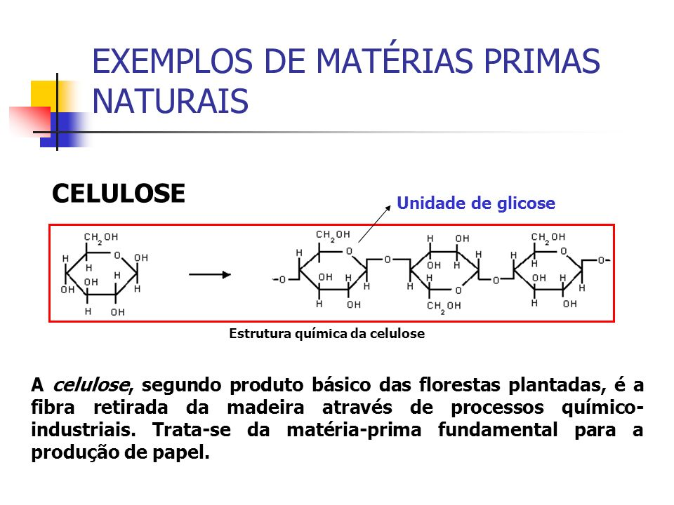 EXEMPLOS DE MATÉRIAS PRIMAS NATURAIS CELULOSE A celulose, segundo produto básico das florestas plantadas, é a fibra retirada da madeira através de pro