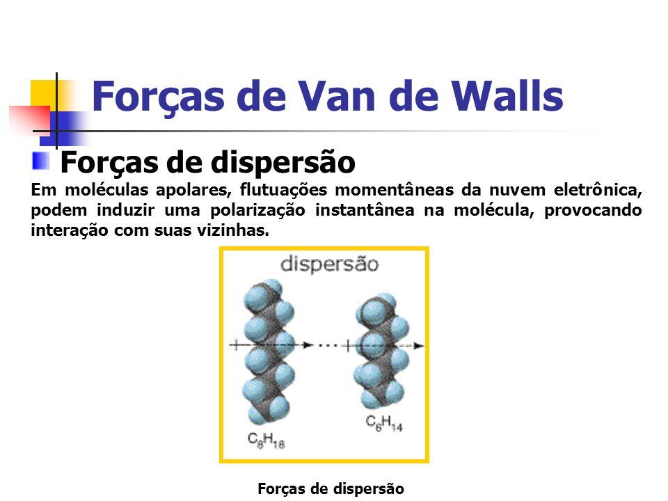 Forças de dispersão Em moléculas apolares, flutuações momentâneas da nuvem eletrônica, podem induzir uma polarização instantânea na molécula, provocan