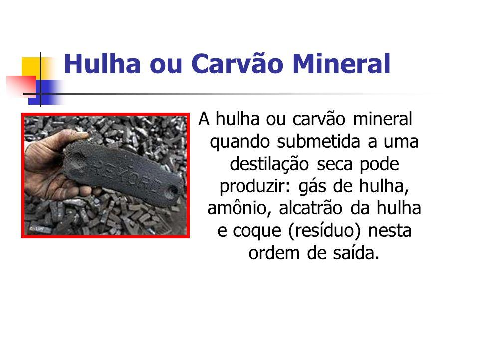 Hulha ou Carvão Mineral A hulha ou carvão mineral quando submetida a uma destilação seca pode produzir: gás de hulha, amônio, alcatrão da hulha e coqu