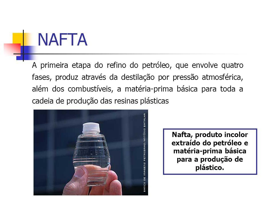 NAFTA A primeira etapa do refino do petróleo, que envolve quatro fases, produz através da destilação por pressão atmosférica, além dos combustíveis, a
