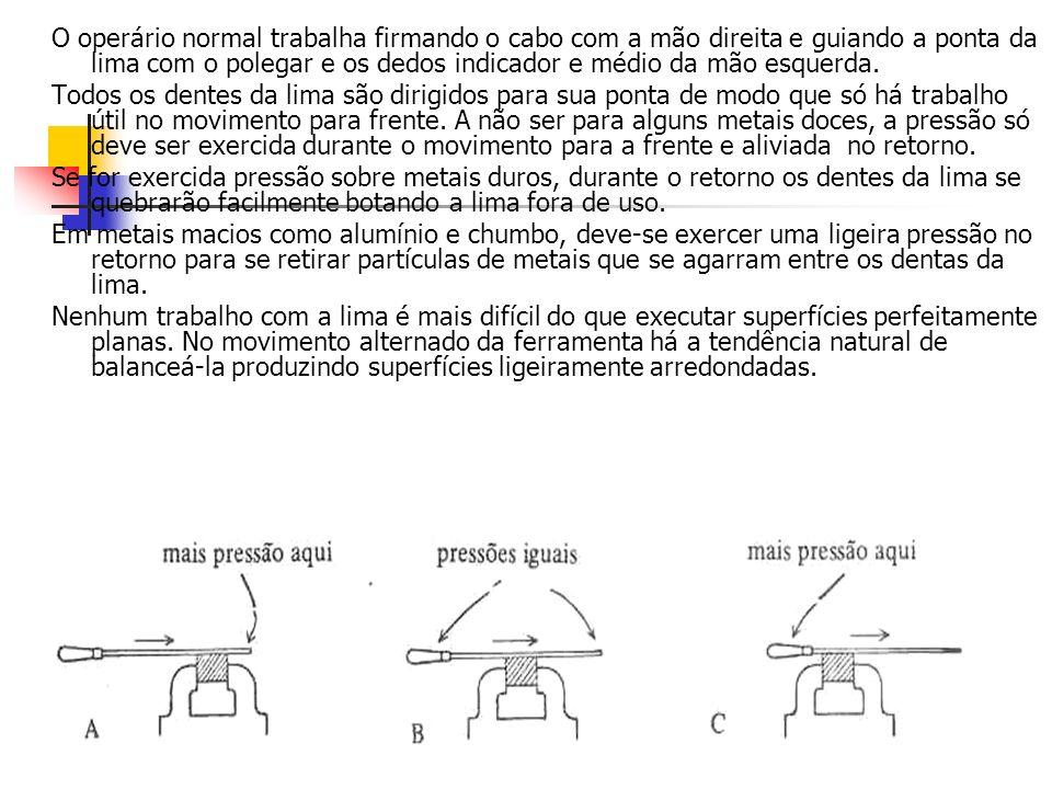O operário normal trabalha firmando o cabo com a mão direita e guiando a ponta da lima com o polegar e os dedos indicador e médio da mão esquerda. Tod