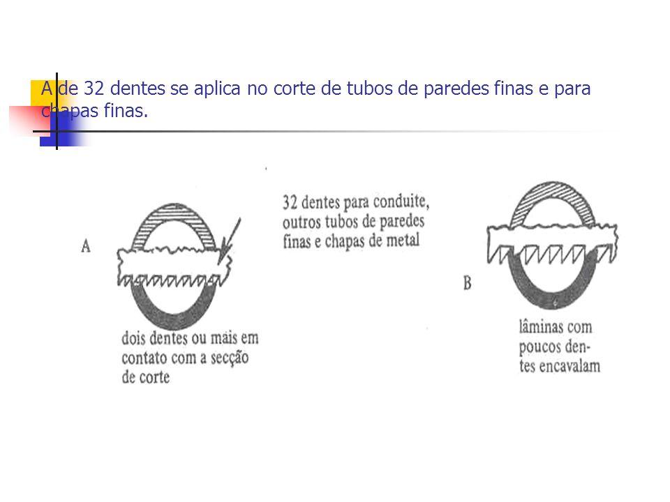 A de 32 dentes se aplica no corte de tubos de paredes finas e para chapas finas.