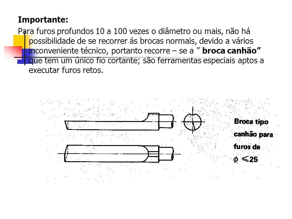 Importante: Para furos profundos 10 a 100 vezes o diâmetro ou mais, não há possibilidade de se recorrer ás brocas normais, devido a vários inconvenien