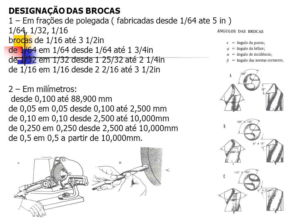 DESIGNAÇÃO DAS BROCAS 1 – Em frações de polegada ( fabricadas desde 1/64 ate 5 in ) 1/64, 1/32, 1/16 brocas de 1/16 até 3 1/2in de 1/64 em 1/64 desde