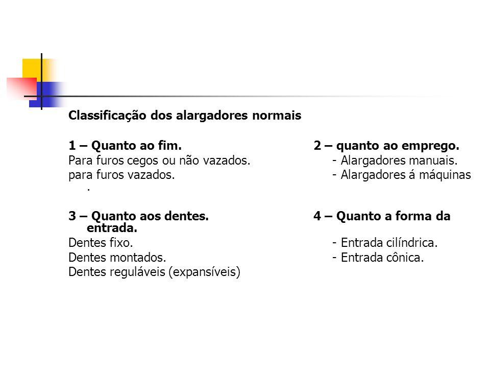 Classificação dos alargadores normais 1 – Quanto ao fim.2 – quanto ao emprego. Para furos cegos ou não vazados. - Alargadores manuais. para furos vaza