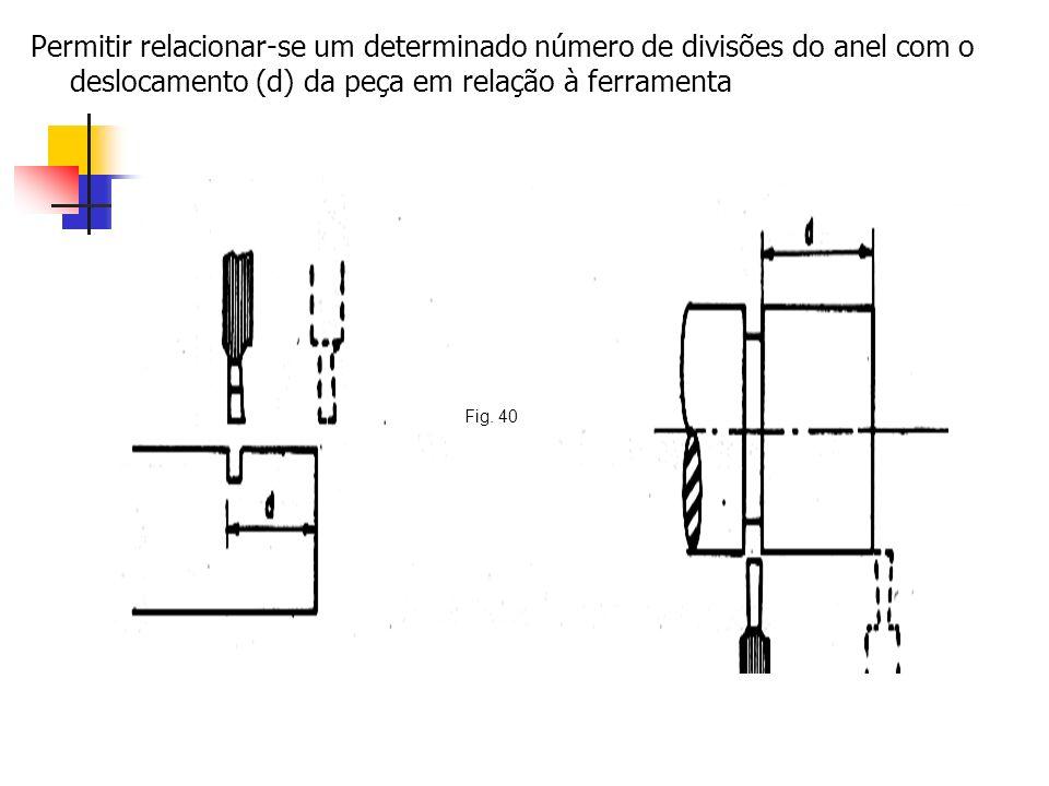 Permitir relacionar-se um determinado número de divisões do anel com o deslocamento (d) da peça em relação à ferramenta Fig. 40