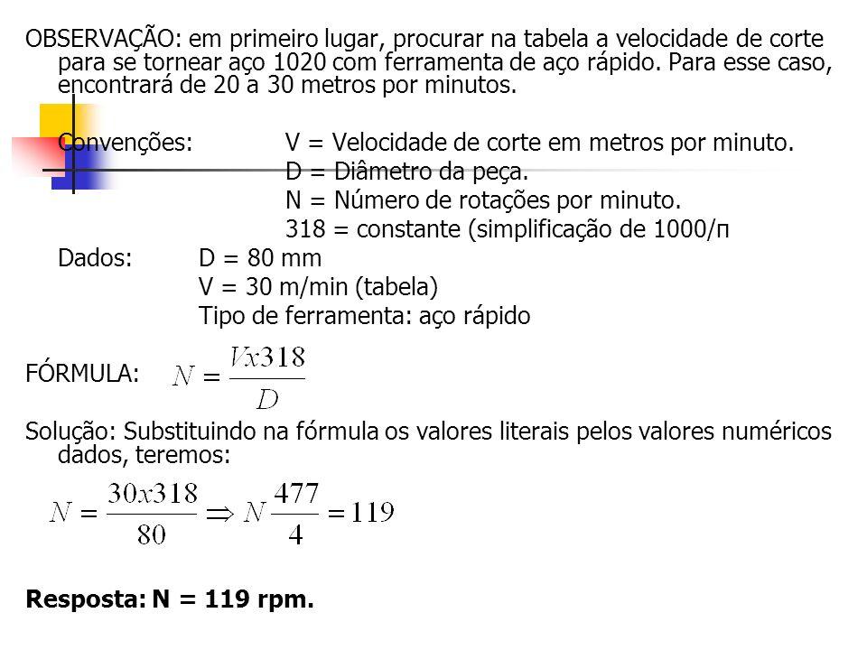OBSERVAÇÃO: em primeiro lugar, procurar na tabela a velocidade de corte para se tornear aço 1020 com ferramenta de aço rápido. Para esse caso, encontr