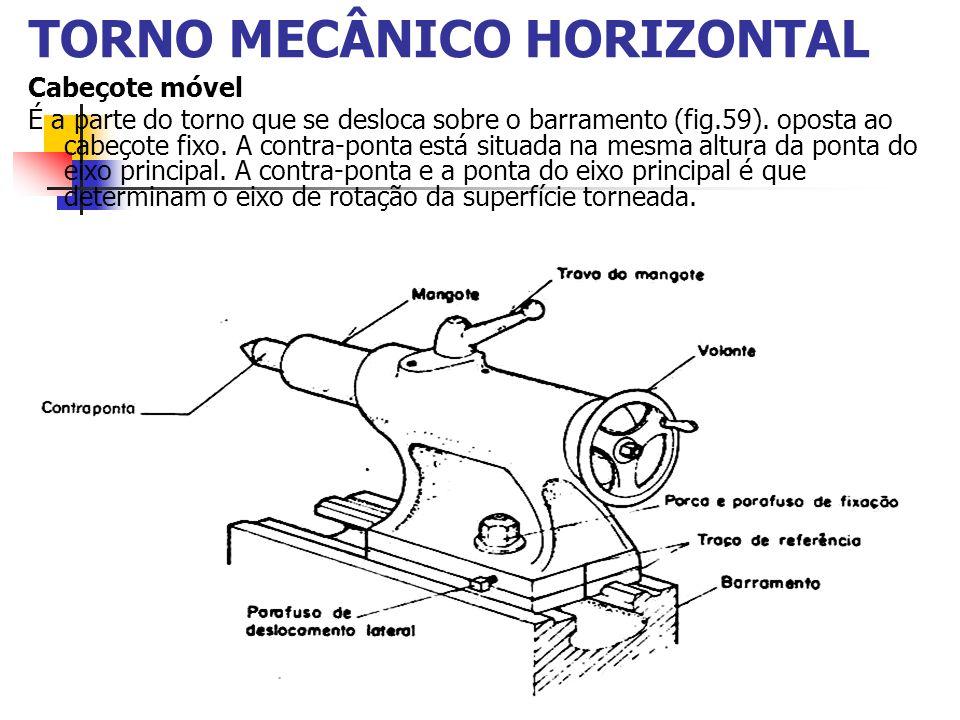 TORNO MECÂNICO HORIZONTAL Cabeçote móvel É a parte do torno que se desloca sobre o barramento (fig.59). oposta ao cabeçote fixo. A contra-ponta está s