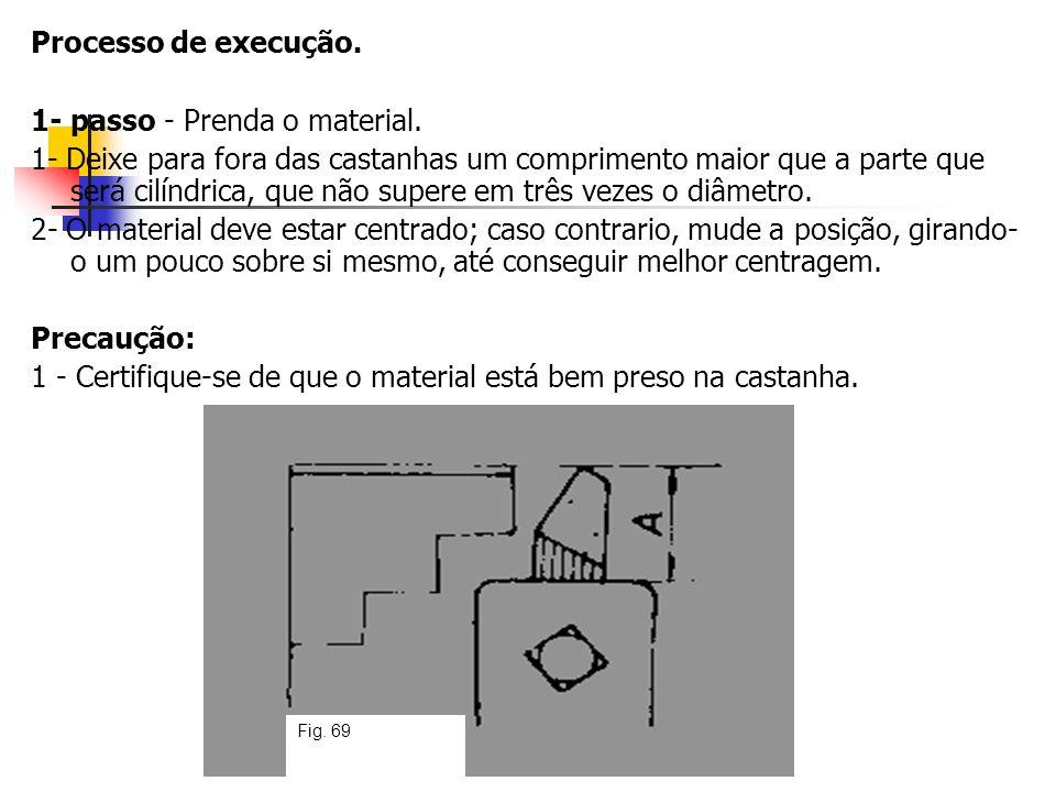 Processo de execução. 1- passo - Prenda o material. 1- Deixe para fora das castanhas um comprimento maior que a parte que será cilíndrica, que não sup
