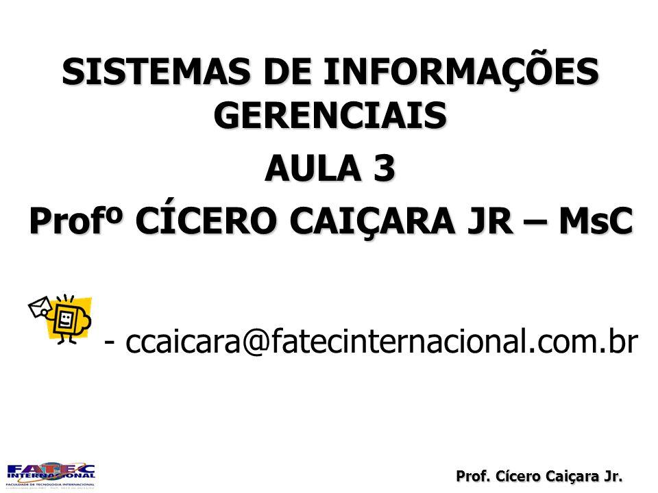 Prof. Cícero Caiçara Jr. SISTEMAS DE INFORMAÇÕES GERENCIAIS AULA 3 Profº CÍCERO CAIÇARA JR – MsC - ccaicara@fatecinternacional.com.br SISTEMAS DE INFO