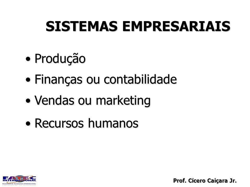 Prof. Cícero Caiçara Jr. SISTEMAS EMPRESARIAIS ProduçãoProdução Finanças ou contabilidadeFinanças ou contabilidade Vendas ou marketingVendas ou market