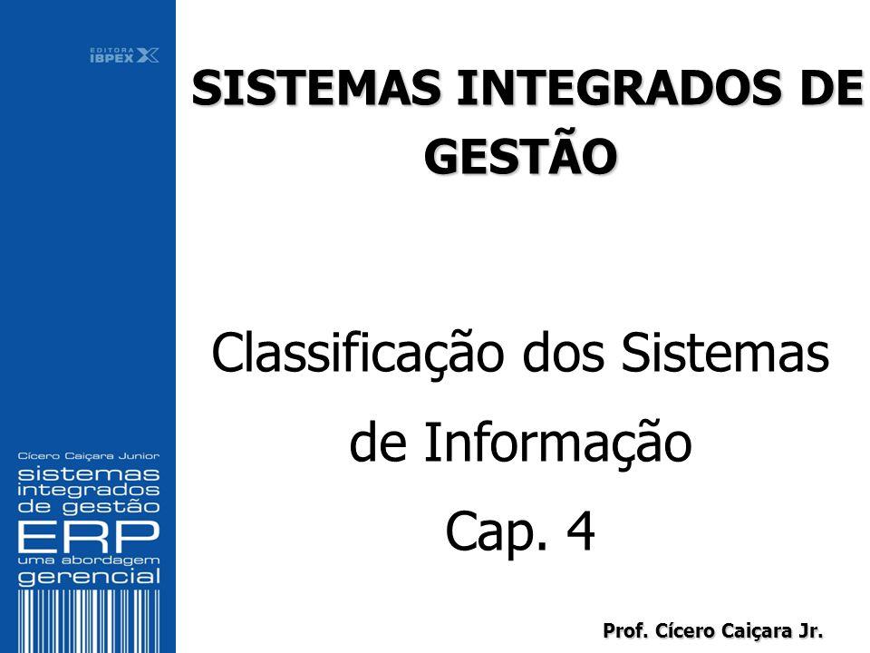 Prof. Cícero Caiçara Jr. SISTEMAS INTEGRADOS DE GESTÃO SISTEMAS INTEGRADOS DE GESTÃO Classificação dos Sistemas de Informação Cap. 4 SISTEMAS INTEGRAD