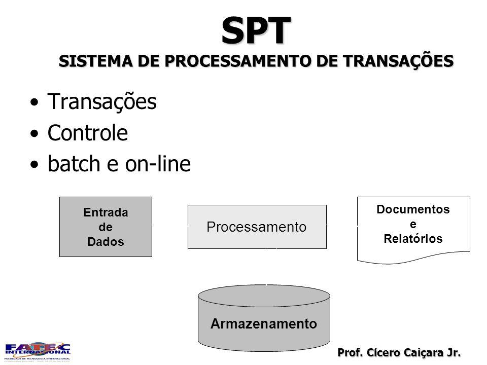 Prof. Cícero Caiçara Jr. SPT SISTEMA DE PROCESSAMENTO DE TRANSAÇÕES SPT Entrada de Dados Entrada de Dados Processamento Armazenamento Documentos e Rel