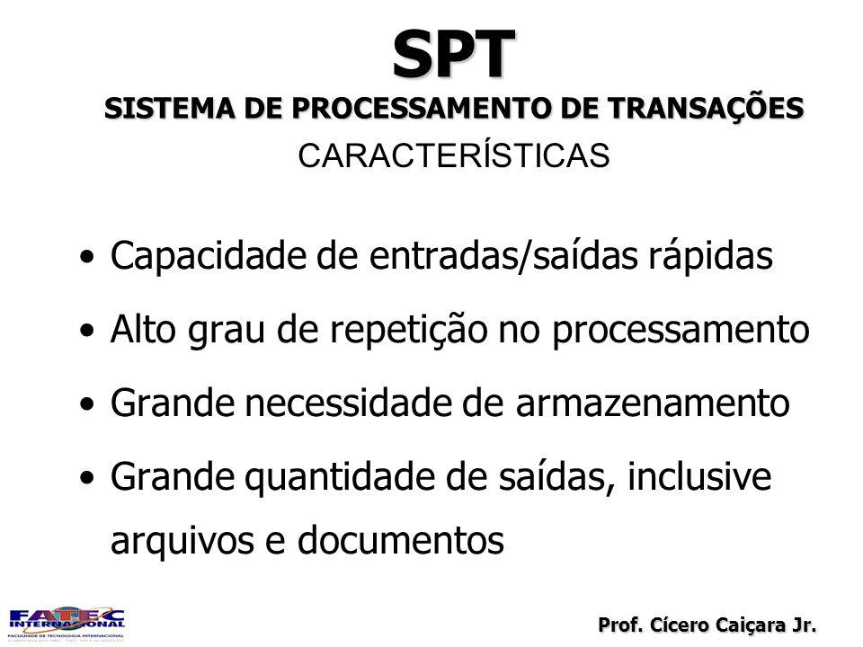 Prof. Cícero Caiçara Jr. SPT SISTEMA DE PROCESSAMENTO DE TRANSAÇÕES Capacidade de entradas/saídas rápidas Alto grau de repetição no processamento Gran