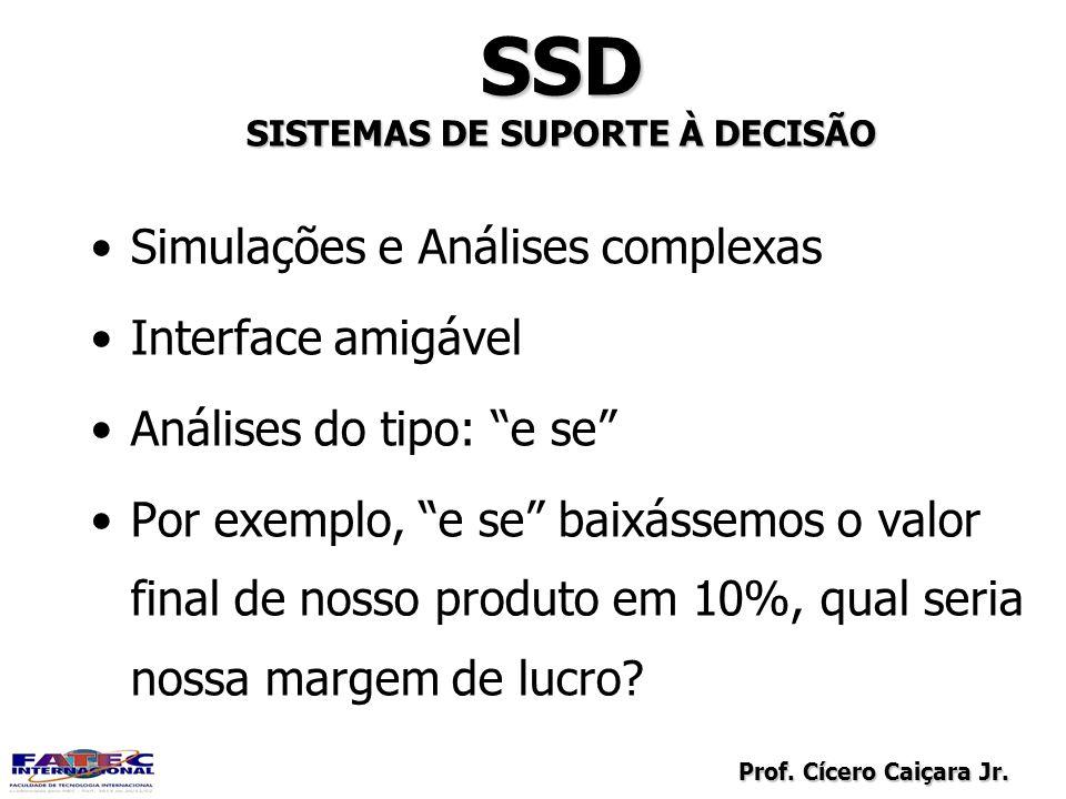 Prof. Cícero Caiçara Jr. SSD SISTEMAS DE SUPORTE À DECISÃO Simulações e Análises complexas Interface amigável Análises do tipo: e se Por exemplo, e se