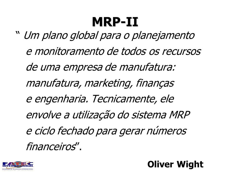 MRP-IIMRP-II Um plano global para o planejamento e monitoramento de todos os recursos de uma empresa de manufatura: manufatura, marketing, finanças e