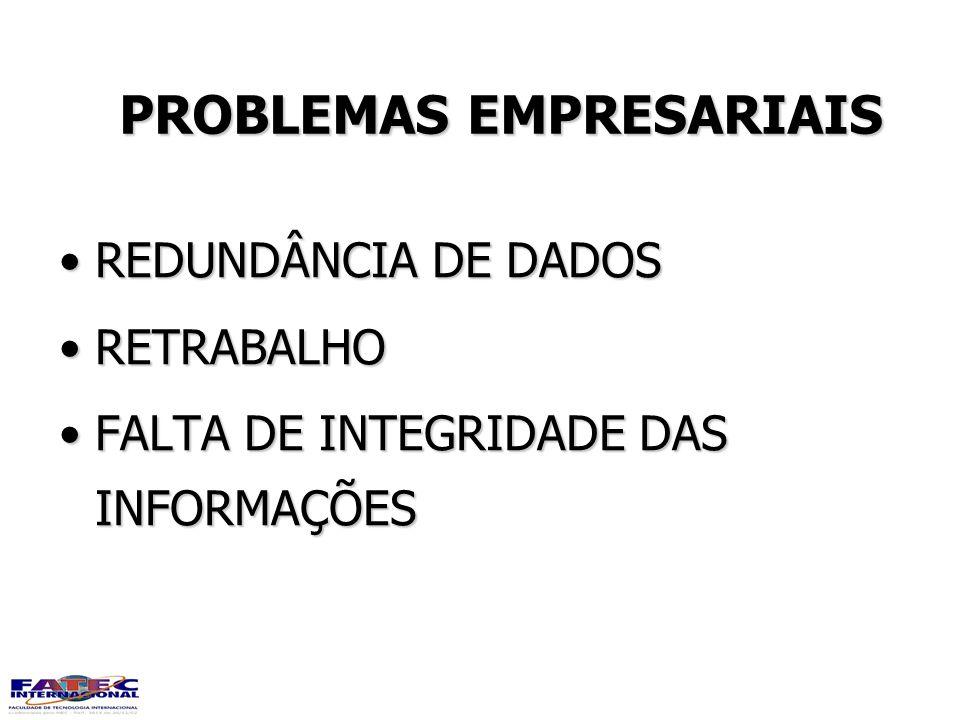 PROBLEMAS EMPRESARIAIS REDUNDÂNCIA DE DADOSREDUNDÂNCIA DE DADOS RETRABALHORETRABALHO FALTA DE INTEGRIDADE DAS INFORMAÇÕESFALTA DE INTEGRIDADE DAS INFO