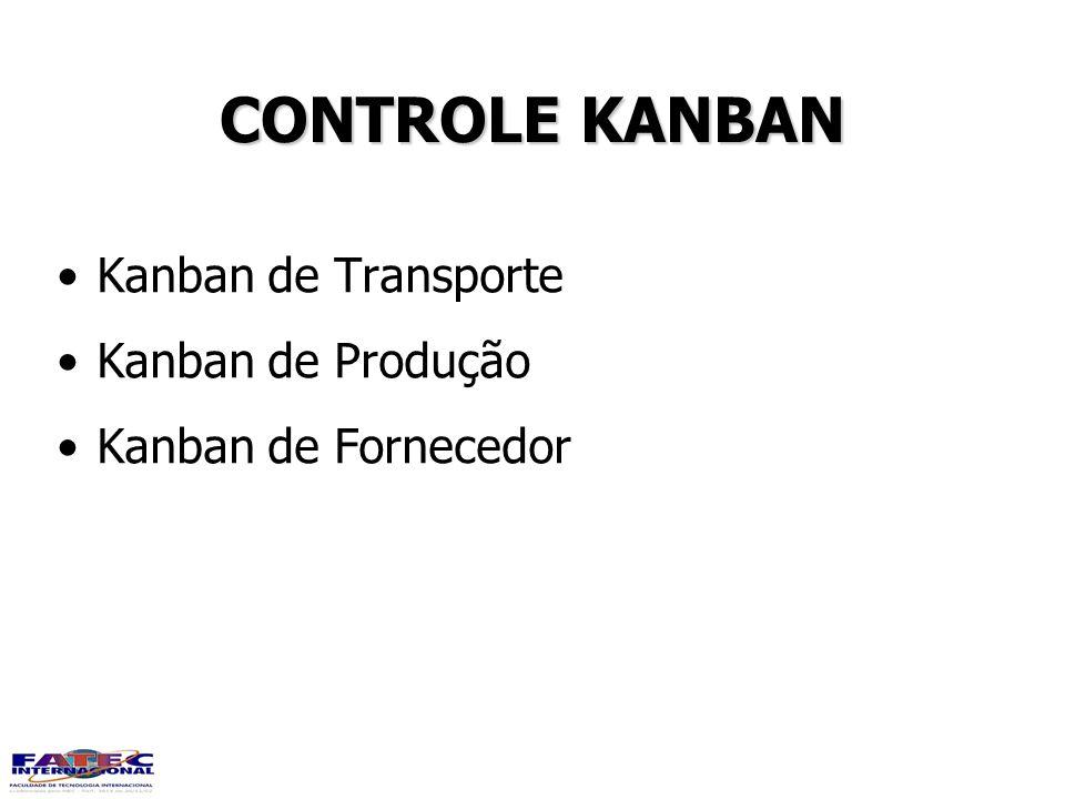 CONTROLE KANBAN Kanban de Transporte Kanban de Produção Kanban de Fornecedor