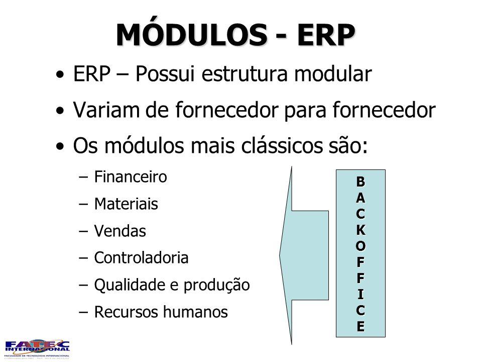 MÓDULOS - ERP ERP – Possui estrutura modular Variam de fornecedor para fornecedor Os módulos mais clássicos são: –Financeiro –Materiais –Vendas –Contr