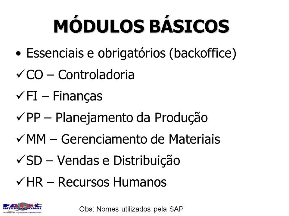 MÓDULOS BÁSICOS Essenciais e obrigatórios (backoffice) CO – Controladoria FI – Finanças PP – Planejamento da Produção MM – Gerenciamento de Materiais