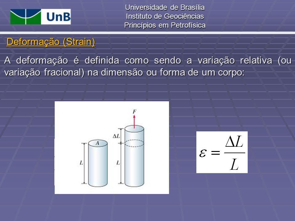 Universidade de Brasília Instituto de Geociências Princípios em Petrofísica A deformação é definida como sendo a variação relativa (ou variação fracio