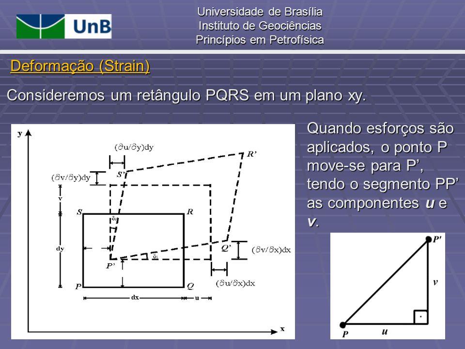 Universidade de Brasília Instituto de Geociências Princípios em Petrofísica Consideremos um retângulo PQRS em um plano xy. Deformação (Strain) Quando