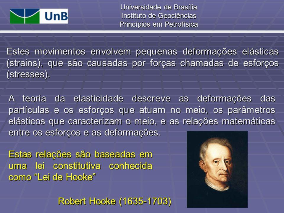 Universidade de Brasília Instituto de Geociências Princípios em Petrofísica Estes movimentos envolvem pequenas deformações elásticas (strains), que sã