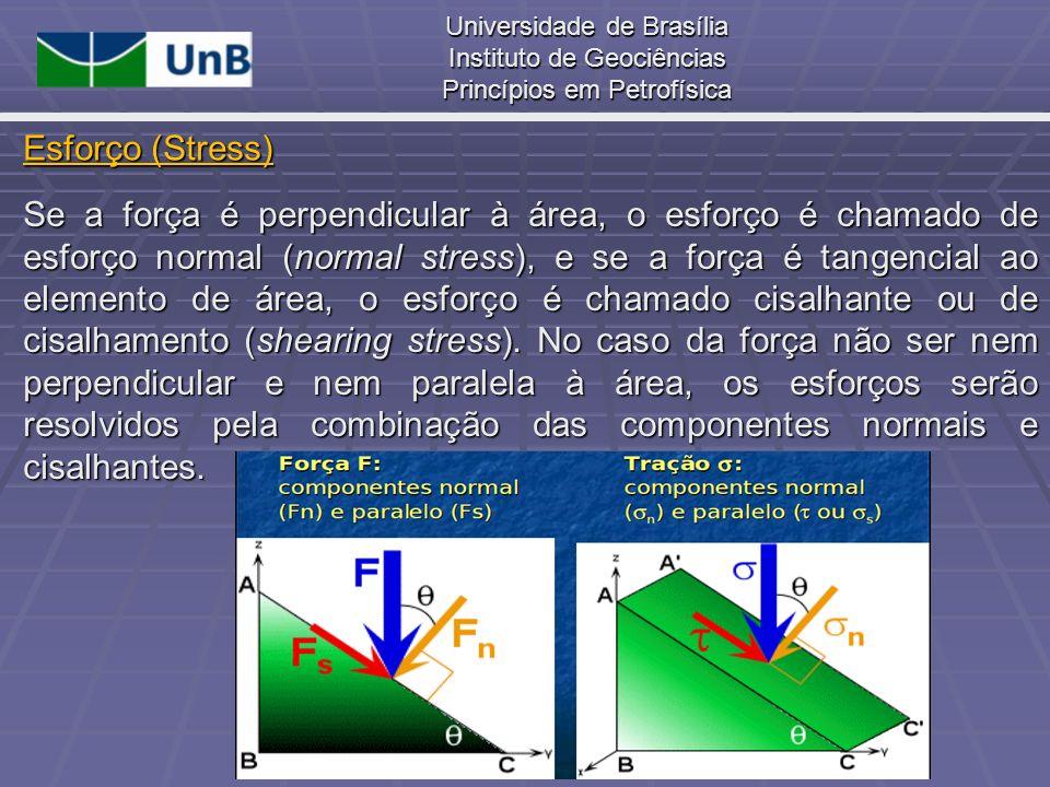 Universidade de Brasília Instituto de Geociências Princípios em Petrofísica Se a força é perpendicular à área, o esforço é chamado de esforço normal (