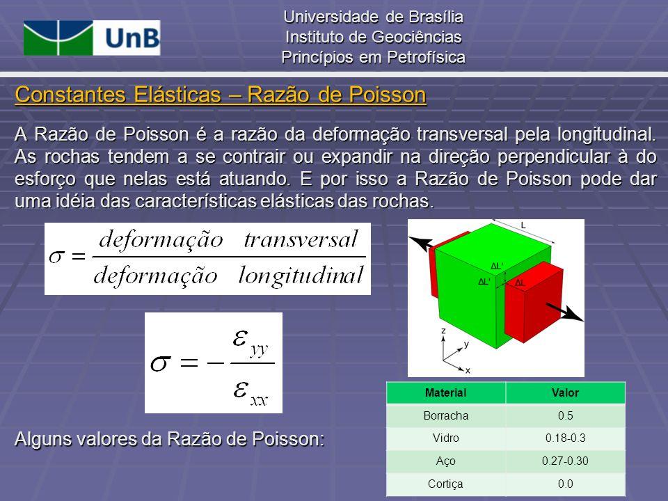 Universidade de Brasília Instituto de Geociências Princípios em Petrofísica A Razão de Poisson é a razão da deformação transversal pela longitudinal.