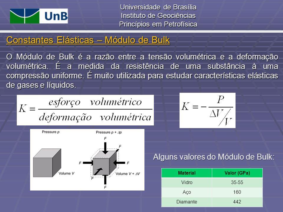 Universidade de Brasília Instituto de Geociências Princípios em Petrofísica O Módulo de Bulk é a razão entre a tensão volumétrica e a deformação volum