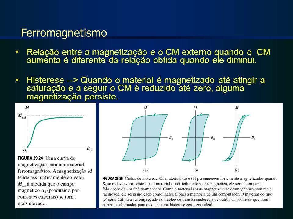 Relação entre a magnetização e o CM externo quando o CM aumenta é diferente da relação obtida quando ele diminui. Histerese --> Quando o material é ma