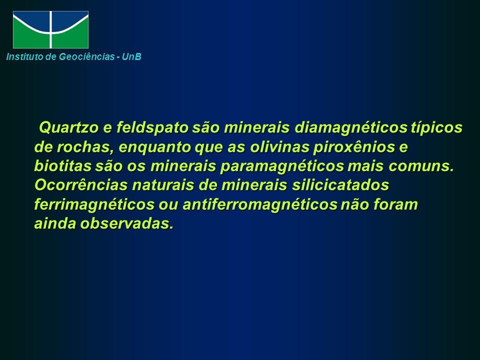 Quartzo e feldspato são minerais diamagnéticos típicos de rochas, enquanto que as olivinas piroxênios e biotitas são os minerais paramagnéticos mais c
