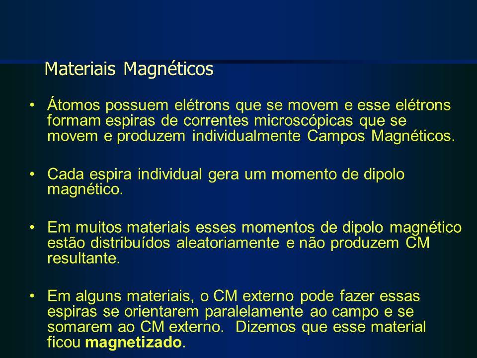 Átomos possuem elétrons que se movem e esse elétrons formam espiras de correntes microscópicas que se movem e produzem individualmente Campos Magnétic